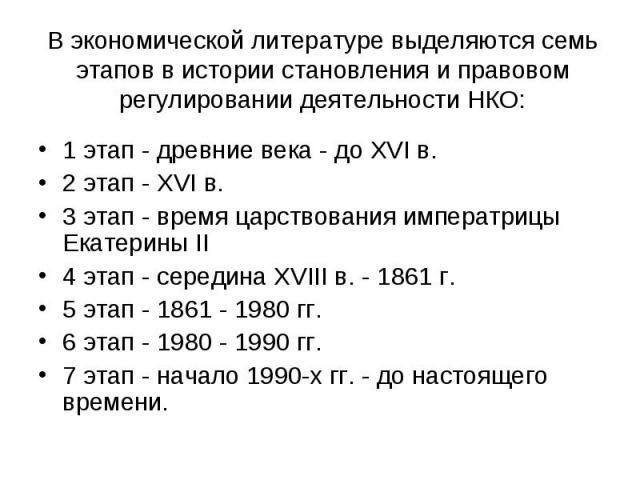 1 этап - древние века - до XVI в. 1 этап - древние века - до XVI в. 2 этап - XVI в. 3 этап - время царствования императрицы Екатерины II 4 этап - середина XVIII в. - 1861 г. 5 этап - 1861 - 1980 гг. 6 этап - 1980 - 1990 гг. 7 этап - начало 1990-х гг…
