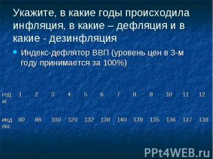Индекс-дефлятор ВВП (уровень цен в 3-м году принимается за 100%) Индекс-дефлятор