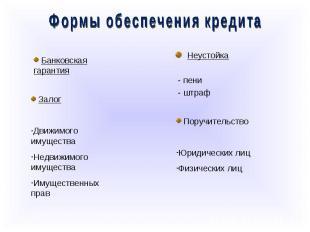 Неустойка Неустойка - пени - штраф
