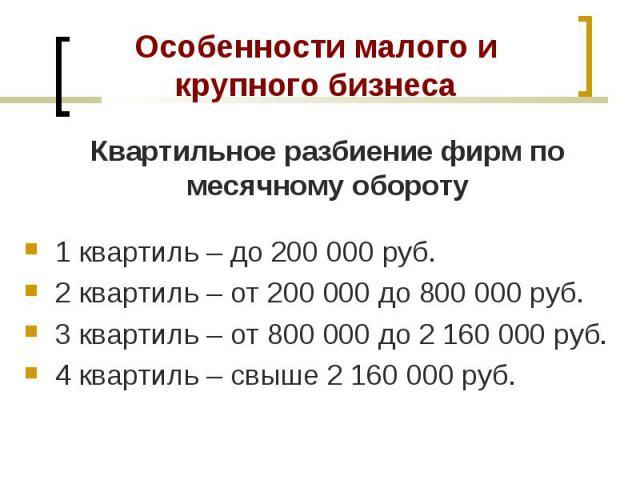 1 квартиль – до 200 000 руб. 1 квартиль – до 200 000 руб. 2 квартиль – от 200 000 до 800 000 руб. 3 квартиль – от 800 000 до 2 160 000 руб. 4 квартиль – свыше 2 160 000 руб.