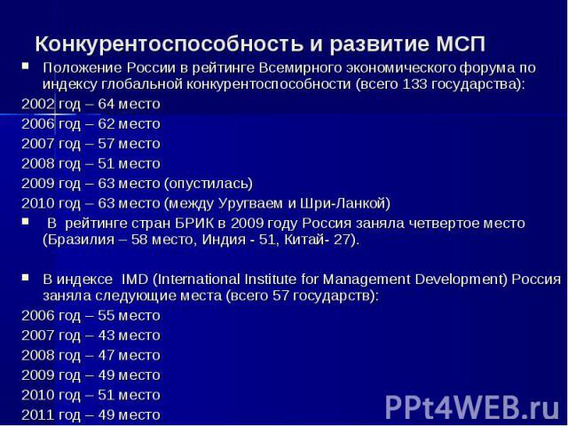 Положение России в рейтинге Всемирного экономического форума по индексу глобальной конкурентоспособности (всего 133 государства): Положение России в рейтинге Всемирного экономического форума по индексу глобальной конкурентоспособности (всего 133 гос…
