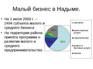 На 1 июля 2009 г. – 2494 субъекта малого и среднего бизнеса На 1 июля 2009 г. –