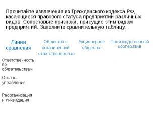 Прочитайте извлечения из Гражданского кодекса РФ, касающиеся правового статуса п