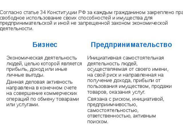 Согласно статье 34 Конституции РФ за каждым гражданином закреплено право на свободное использование своих способностей и имущества для предпринимательской и иной не запрещенной законом экономической деятельности.
