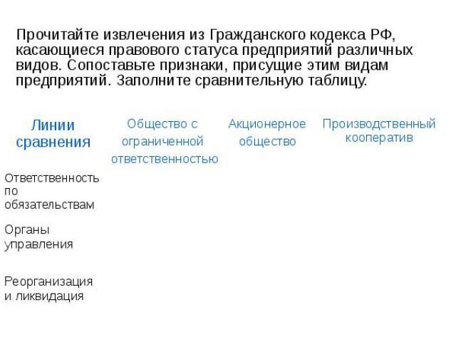 Прочитайте извлечения из Гражданского кодекса РФ, касающиеся правового статуса предприятий различных видов. Сопоставьте признаки, присущие этим видам предприятий. Заполните сравнительную таблицу.