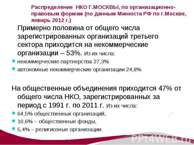некоммерческие организации г москва