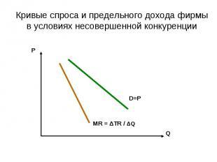 Кривые спроса и предельного дохода фирмы в условиях несовершенной конкуренции