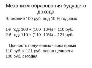 Механизм образования будущего дохода Вложение 100 руб. под 10 % годовых 1-й год: