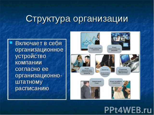 Включает в себя организационное устройство компании согласно ее организационно-штатному расписанию Включает в себя организационное устройство компании согласно ее организационно-штатному расписанию