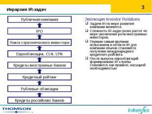Эволюция Investor Relations Эволюция Investor Relations Задачи IR по мере развит