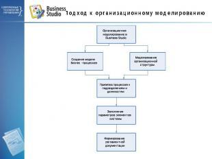 Подход к организационному моделированию