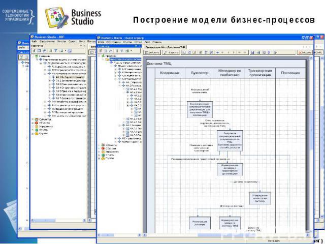 Построение модели бизнес-процессов