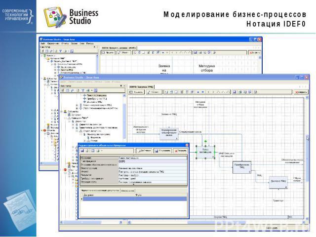 Моделирование бизнес-процессов Нотация IDEF0