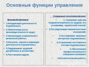 Основные функции управления Производственные: 1.Координация деятельности подчине