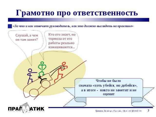 «За что и как отвечает руководитель, как это должно выглядеть на практике» «За что и как отвечает руководитель, как это должно выглядеть на практике»