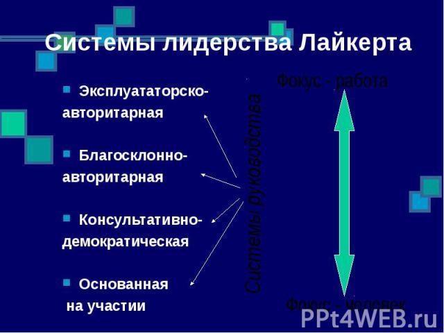 Эксплуататорско- Эксплуататорско- авторитарная Благосклонно- авторитарная Консультативно- демократическая Основанная на участии