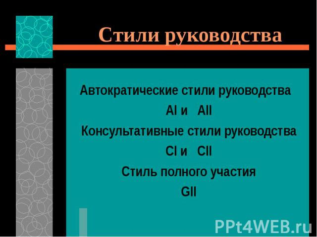 Автократические стили руководства Автократические стили руководства АI и АII Консультативные стили руководства CI и CII Стиль полного участия GII