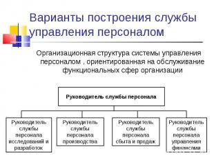 Организационная структура системы управления персоналом , ориентированная на обс