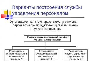 Организационная структура системы управления персоналом при продуктовой организа