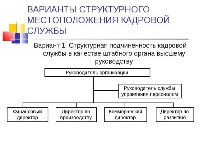Вариант 1. Структурная подчиненность кадровой службы в качестве штабного органа высшему руководству Вариант 1. Структурная подчиненность кадровой службы в качестве штабного органа высшему руководству