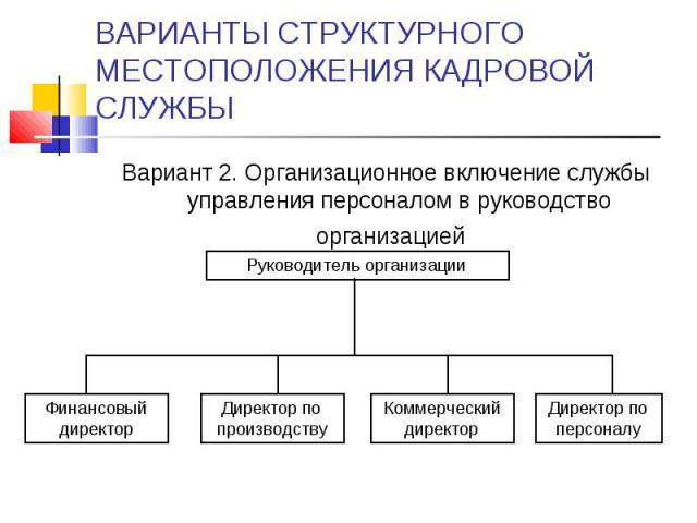 Вариант 2. Организационное включение службы управления персоналом в руководство организацией Вариант 2. Организационное включение службы управления персоналом в руководство организацией