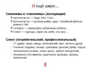 Синонимы и «синонимы» (ассоциации) Синонимы и «синонимы» (ассоциации) Автозапчас