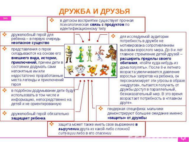 в детском восприятии существует прочная психологическая связь с продуктом по идентификационному типу в детском восприятии существует прочная психологическая связь с продуктом по идентификационному типу