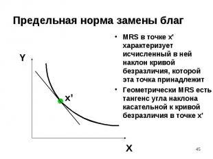 MRS в точке x' характеризует исчисленный в ней наклон кривой безразличия, которо