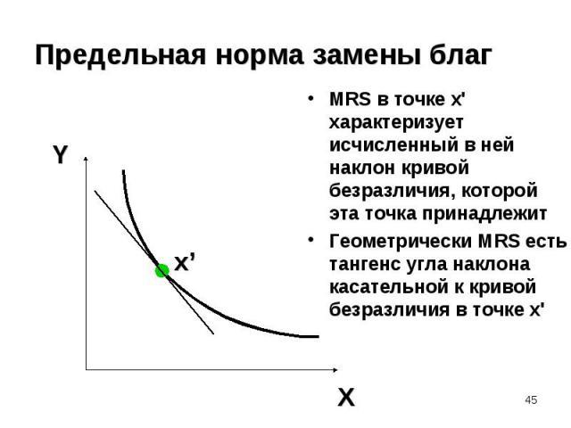 MRS в точке x' характеризует исчисленный в ней наклон кривой безразличия, которой эта точка принадлежит MRS в точке x' характеризует исчисленный в ней наклон кривой безразличия, которой эта точка принадлежит Геометрически MRS есть тангенс угла накло…