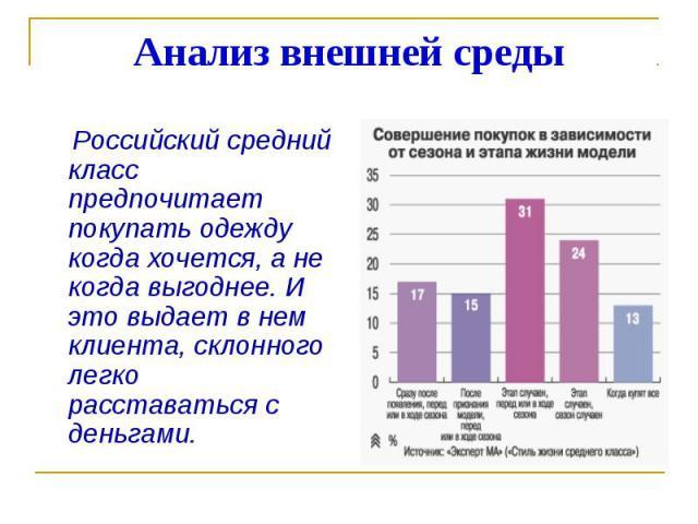 Российский средний класс предпочитает покупать одежду когда хочется, а не когда выгоднее. И это выдает в нем клиента, склонного легко расставаться с деньгами. Российский средний класс предпочитает покупать одежду когда хочется, а не когда выгоднее. …