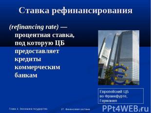 (refinancing rate) —процентная ставка, под которую ЦБ предоставляет кредиты комм