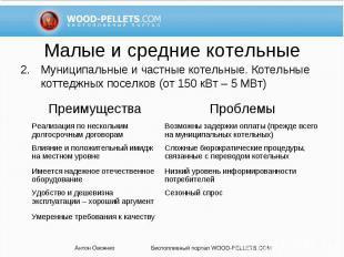 Муниципальные и частные котельные. Котельные коттеджных поселков (от 150 кВт – 5