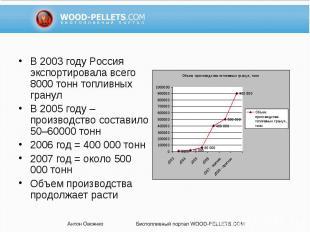 В 2003 году Россия экспортировала всего 8000 тонн топливных гранул В 2003 году Р