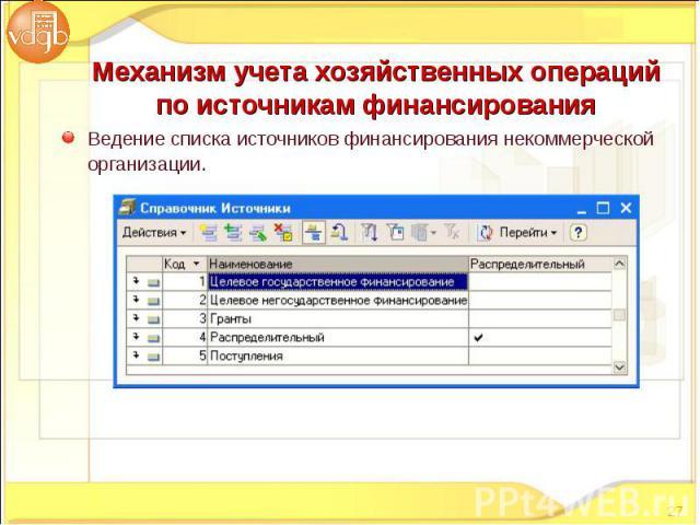 Ведение списка источников финансирования некоммерческой организации. Ведение списка источников финансирования некоммерческой организации.
