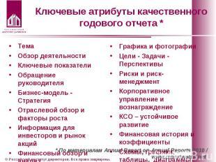 Тема Тема Обзор деятельности Ключевые показатели Обращение руководителя Бизнес-м