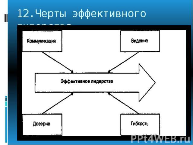 12.Черты эффективного лидерства