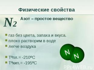 Азот – простое вещество Азот – простое вещество газ без цвета, запаха и вкуса. п