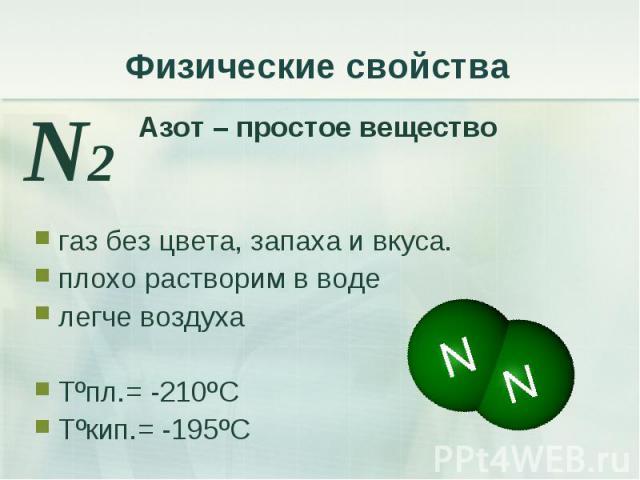 Азот – простое вещество Азот – простое вещество газ без цвета, запаха и вкуса. плохо растворим в воде легче воздуха Tºпл.= -210ºС Tºкип.= -195ºС