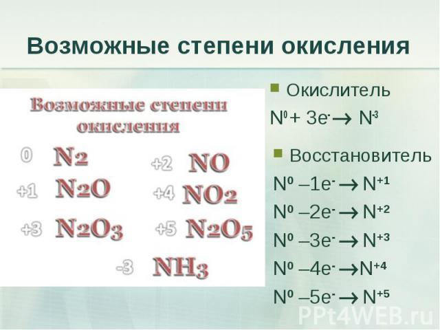 Окислитель Окислитель N0 + 3e- N-3