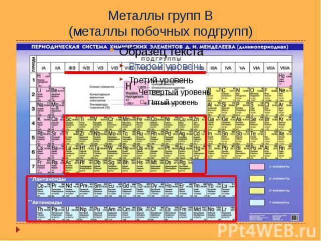 Металлы групп В (металлы побочных подгрупп)