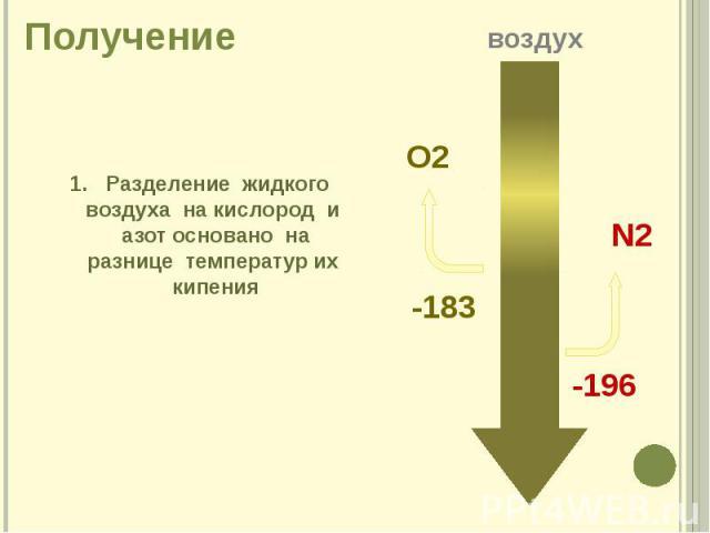 Получение 1. Разделение жидкого воздуха на кислород и азот основано на разнице температур их кипения