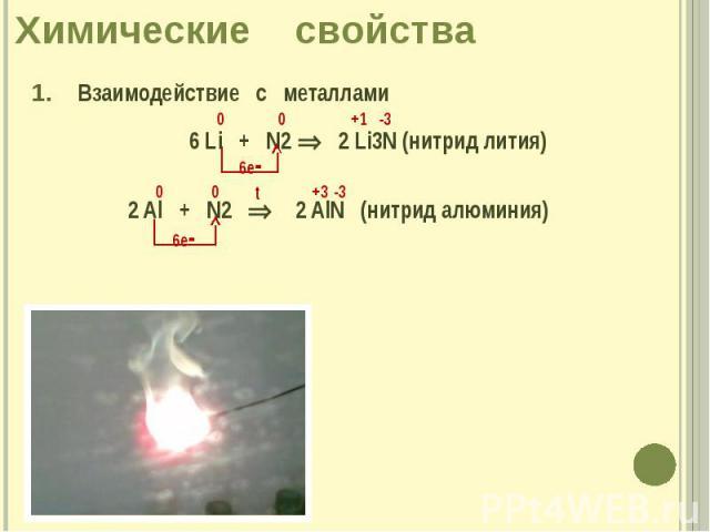 Химические свойства 1. Взаимодействие с металлами 6 Li + N2 2 Li3N (нитрид лития) 2 Al + N2 2 AlN (нитрид алюминия)