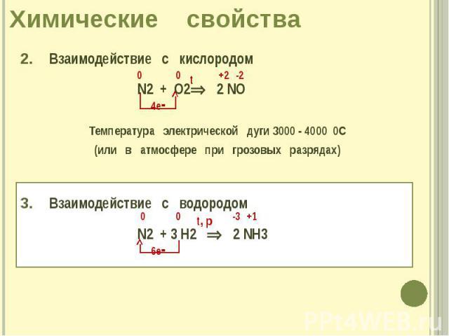 Химические свойства 2. Взаимодействие с кислородом N2 + О2 2 NO Температура электрической дуги 3000 - 4000 0С (или в атмосфере при грозовых разрядах)