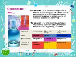 Основания —это сложные вещества, в состав которых входят атомы металла, связанны
