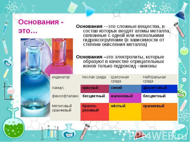 Основания —это сложные вещества, в состав которых входят атомы металла, связанные с одной или несколькими гидроксогруппами (в зависимости от степени окисления металла) Основания —это сложные вещества, в состав которых входят атомы металла, связанные…