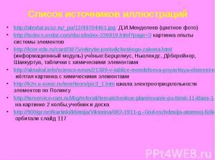 Список источников иллюстраций http://alexlat.ucoz.ru/_pu/12/49704461.jpg Д.И.Мен