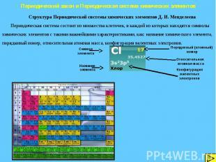 Периодический закон и Периодическая система химических элементов Структура Перио