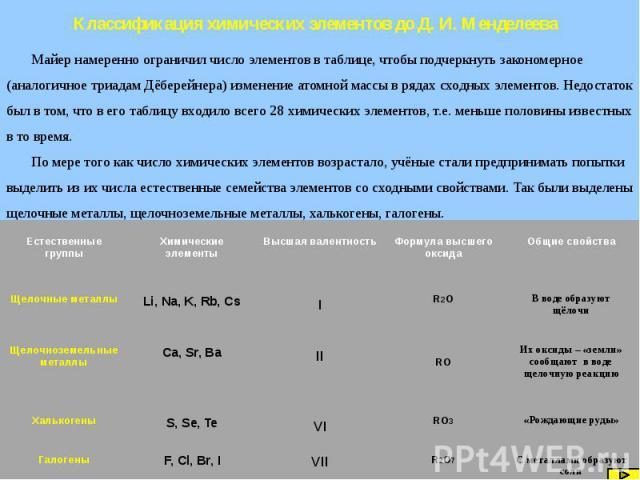 Классификация химических элементов до Д. И. Менделеева Майер намеренно ограничил число элементов в таблице, чтобы подчеркнуть закономерное (аналогичное триадам Дёберейнера) изменение атомной массы в рядах сходных элементов. Недостаток был в том, что…