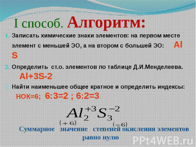 І способ. Алгоритм: Записать химические знаки элементов: на первом месте элемент с меньшей ЭО, а на втором с большей ЭО: Al S Определить ст.о. элементов по таблице Д.И.Менделеева. Al+3S-2 3. Найти наименьшее общее кратное и определить индексы: НОК=6…