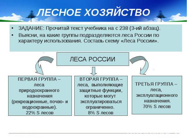 ЛЕСНОЕ ХОЗЯЙСТВО ЗАДАНИЕ: Прочитай текст учебника на с 238 (3-ий абзац). Выясни, на какие группы подразделяются леса России по характеру использования. Составь схему «Леса России».